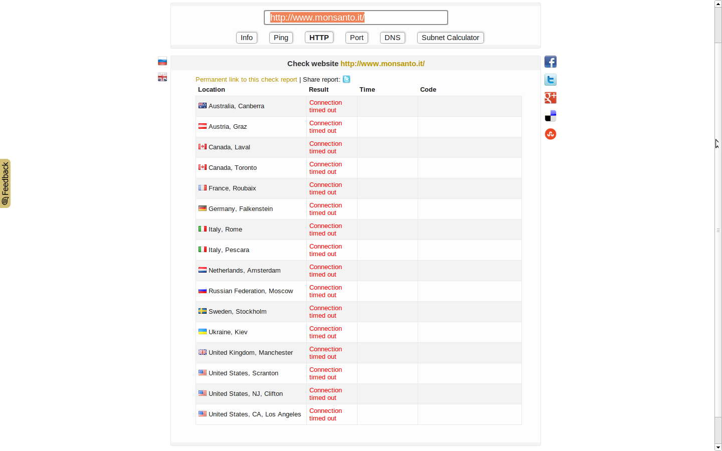 monsanto italy takedown anonymous support #OccupyMonsanto Tango Down! WWF Vadana Shiva soia sementi transgeniche RoundUp organismi transgenici Operation Green Rights Olio di palma Occupy Monsanto italy italian glifosati deforestazione